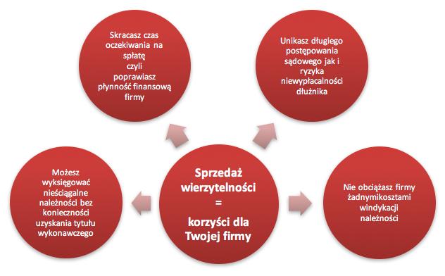 opis_na_strone_-_sekcja_windyk_acja___skup_wierzytelnosci__compatibility_mode_-2